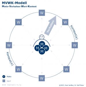Web_MVWK